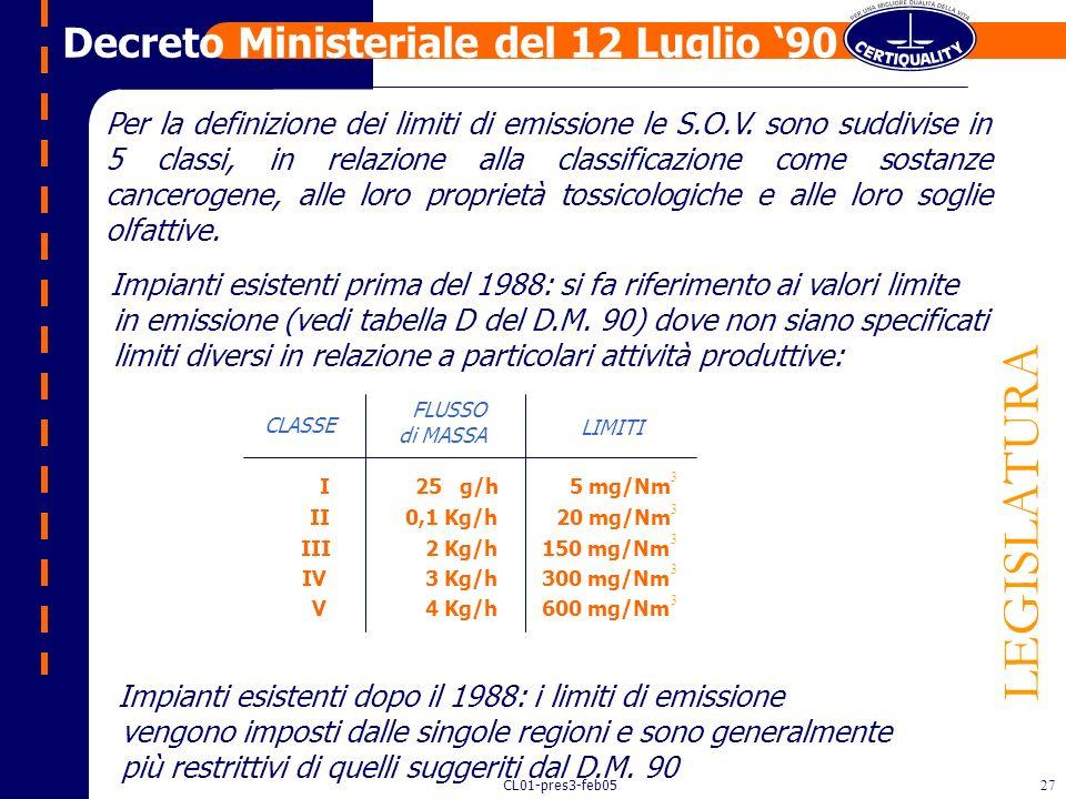 CL01-pres3-feb0526 Decreto Ministeriale del 12 Luglio 90