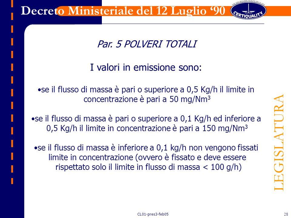 CL01-pres3-feb0527 Per la definizione dei limiti di emissione le S.O.V. sono suddivise in 5 classi, in relazione alla classificazione come sostanze ca