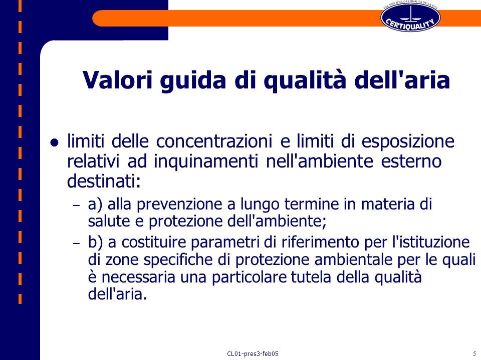 CL01-pres3-feb054 Valori limite di qualità dell'aria limiti massimi di accettabilità delle concentrazioni e limiti massimi di esposizione relativi ad