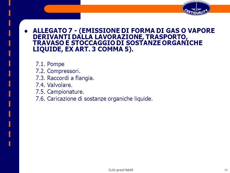 CL01-pres3-feb0550 ALLEGATO 6 - (EMISSIONE DIFFUSA - EX ART. 3, COMMA 5). 6.1. EMISSIONI DI POLVERI NELLA MANIPOLAZIONE, PRODUZIONE, TRASPORTO, CARICO