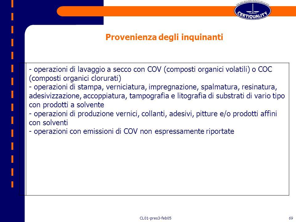 CL01-pres3-feb0568 ADSORBIMENTO A CARBONI ATTIVI aria inquinata da S.O.V. aria pulita fluido di rigenerazione Carboni attivi Fluido arricchito in S.O.
