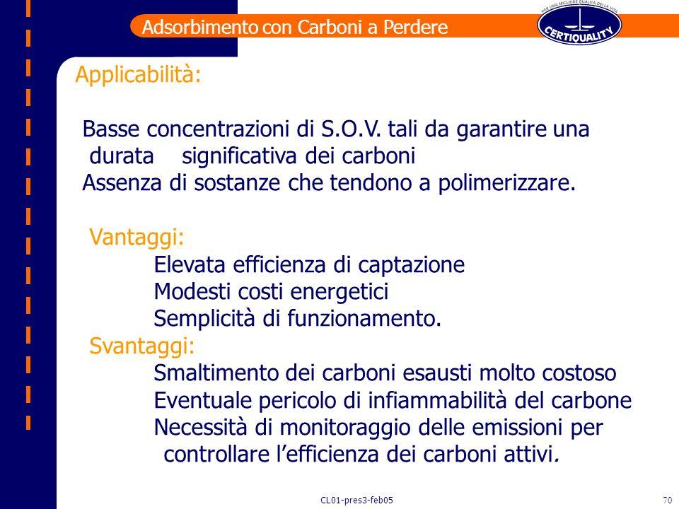 CL01-pres3-feb0569 Provenienza degli inquinanti - operazioni di lavaggio a secco con COV (composti organici volatili) o COC (composti organici clorura