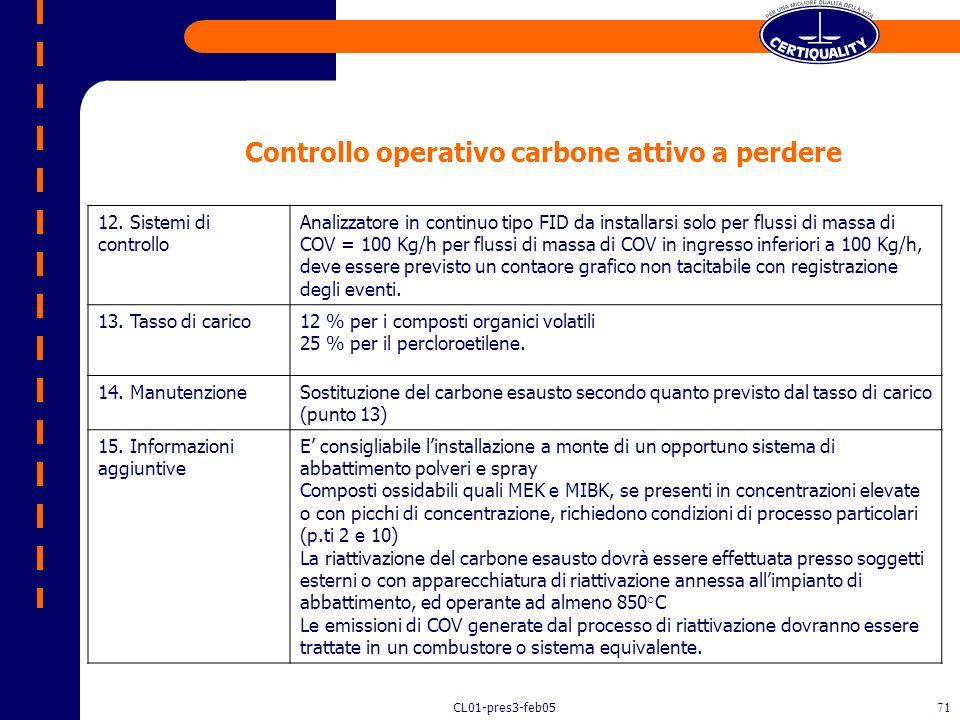 CL01-pres3-feb0570 Adsorbimento con Carboni a Perdere Applicabilità: Basse concentrazioni di S.O.V. tali da garantire una durata significativa dei car