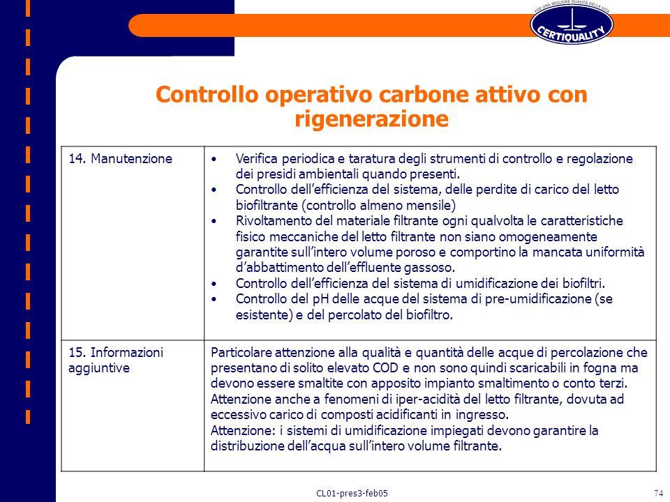 CL01-pres3-feb0573 Provenienza degli inquinanti - operazioni di lavaggio a secco con COV (composti organici volatili) o COC (composti organici clorura