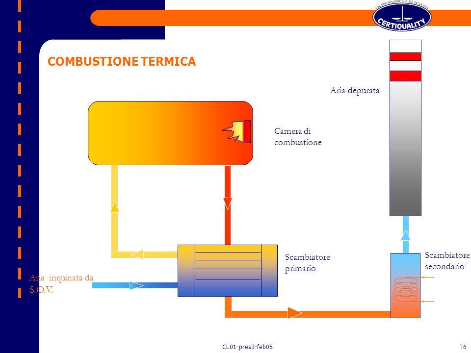 CL01-pres3-feb0575 Combustione Termica In questi impianti le S.O.V. sono convertite in CO 2 e H 2 0 con temperature superiori ai 720°C attraverso un p