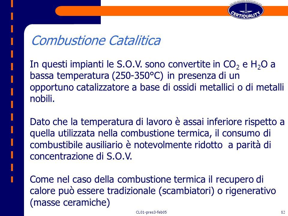 CL01-pres3-feb0581 Controllo operativo: combustione termica rigenerativa 15. Sistemi di controlloa) analizzatore in continuo tipo FID da installarsi s
