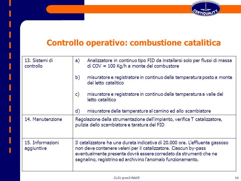 CL01-pres3-feb0585 Applicabilità: Miscele gassose contenenti tutti i tipi di sostanze organiche con esclusione di metalli pesanti, zolfo, silicio, fos