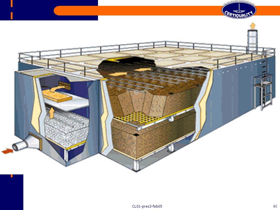 CL01-pres3-feb0589 Il processo si basa sul passaggio del flusso gassoso contenente C.O.V. attraverso un letto di materiale naturale (compost, torba) o