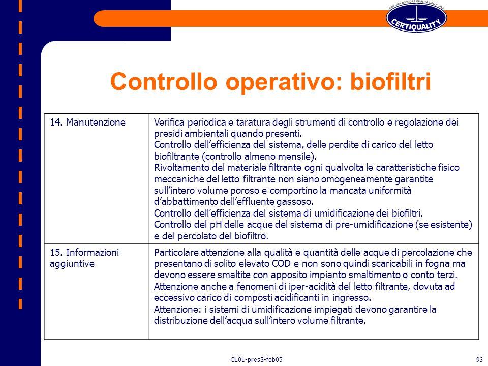 CL01-pres3-feb0592 Biofiltri Applicabilità: Impianti di trattamento acqua, impianti di compostaggio, industrie alimentari, ittiche, macelli e tratttam