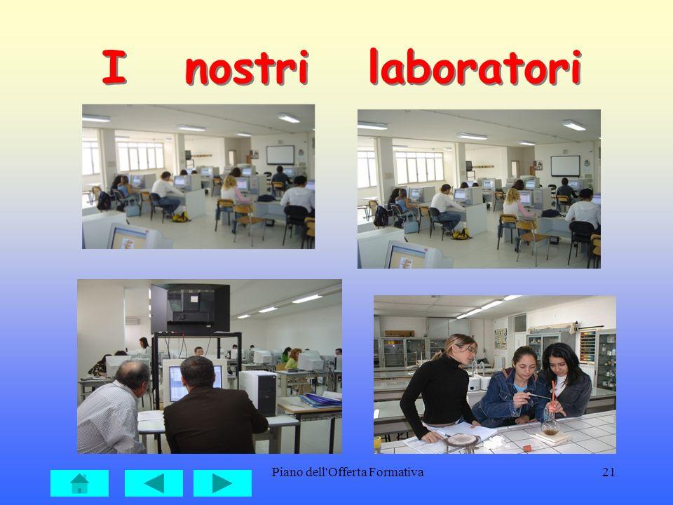 Piano dell'Offerta Formativa21 I nostri laboratori
