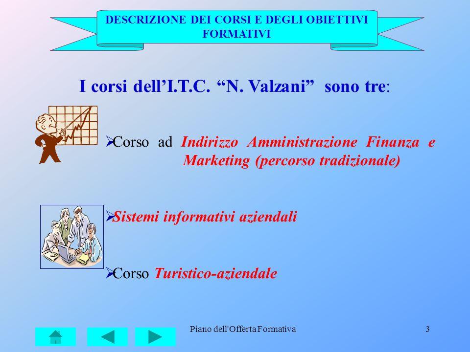 Piano dell'Offerta Formativa3 DESCRIZIONE DEI CORSI E DEGLI OBIETTIVI FORMATIVI I corsi dellI.T.C. N. Valzani sono tre: Corso ad Indirizzo Amministraz