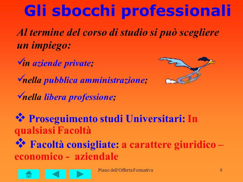 Piano dell'Offerta Formativa9 Al termine del corso di studio si può scegliere un impiego: in aziende private; nella pubblica amministrazione; nella li