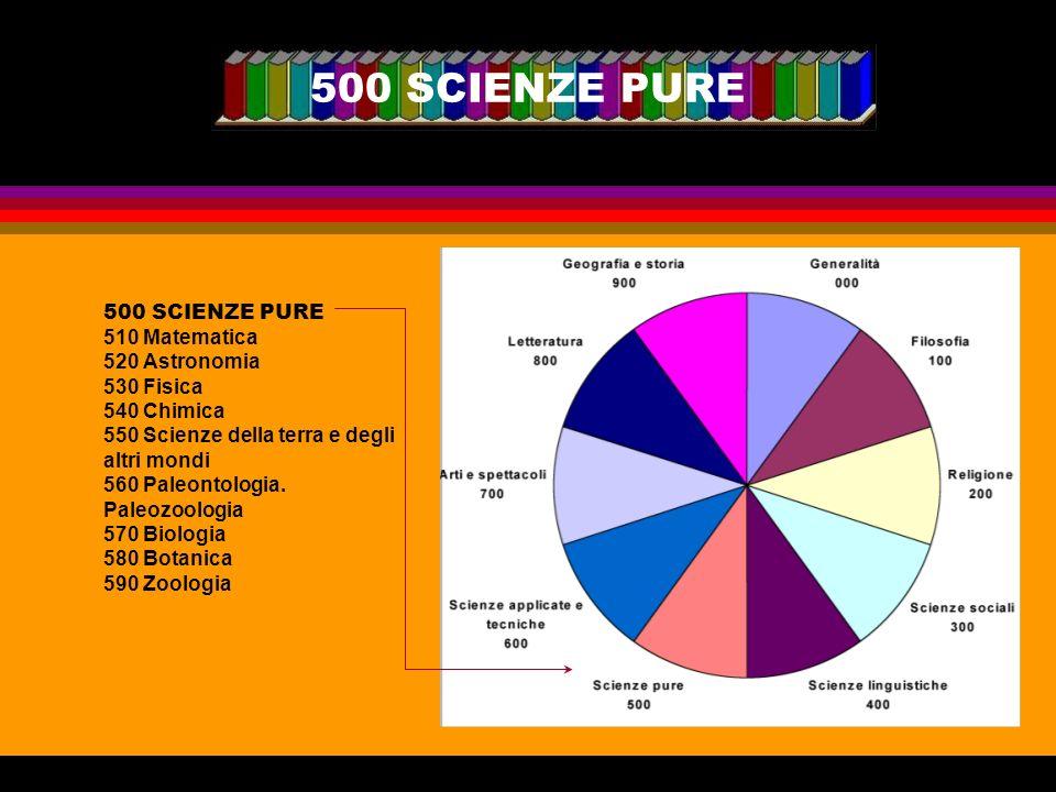 500 SCIENZE PURE 500 SCIENZE PURE 510 Matematica 520 Astronomia 530 Fisica 540 Chimica 550 Scienze della terra e degli altri mondi 560 Paleontologia.