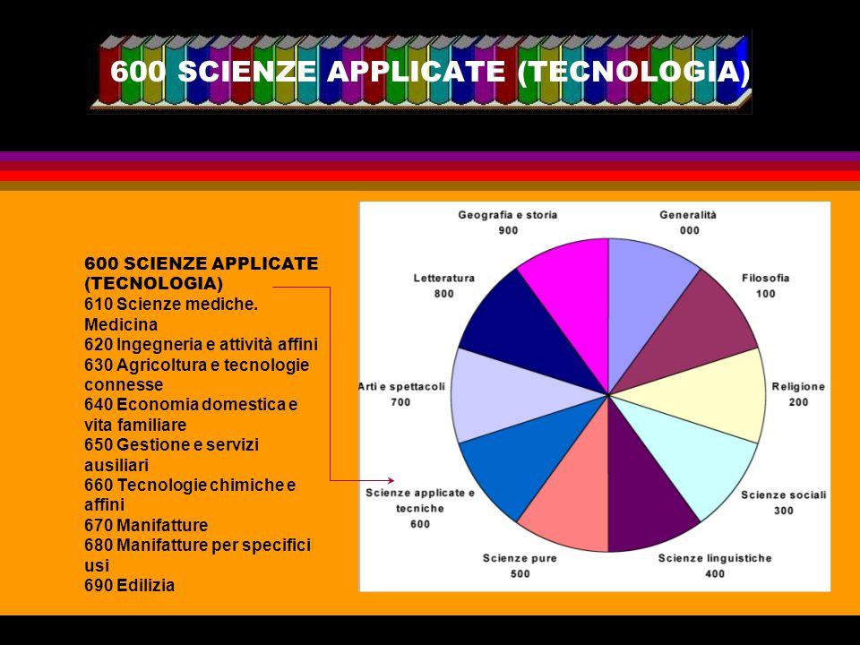 600 SCIENZE APPLICATE (TECNOLOGIA) 600 SCIENZE APPLICATE (TECNOLOGIA) 610 Scienze mediche. Medicina 620 Ingegneria e attività affini 630 Agricoltura e
