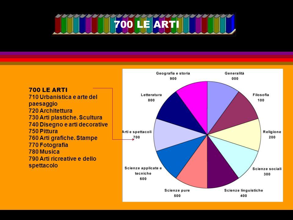 700 LE ARTI 700 LE ARTI 710 Urbanistica e arte del paesaggio 720 Architettura 730 Arti plastiche. Scultura 740 Disegno e arti decorative 750 Pittura 7
