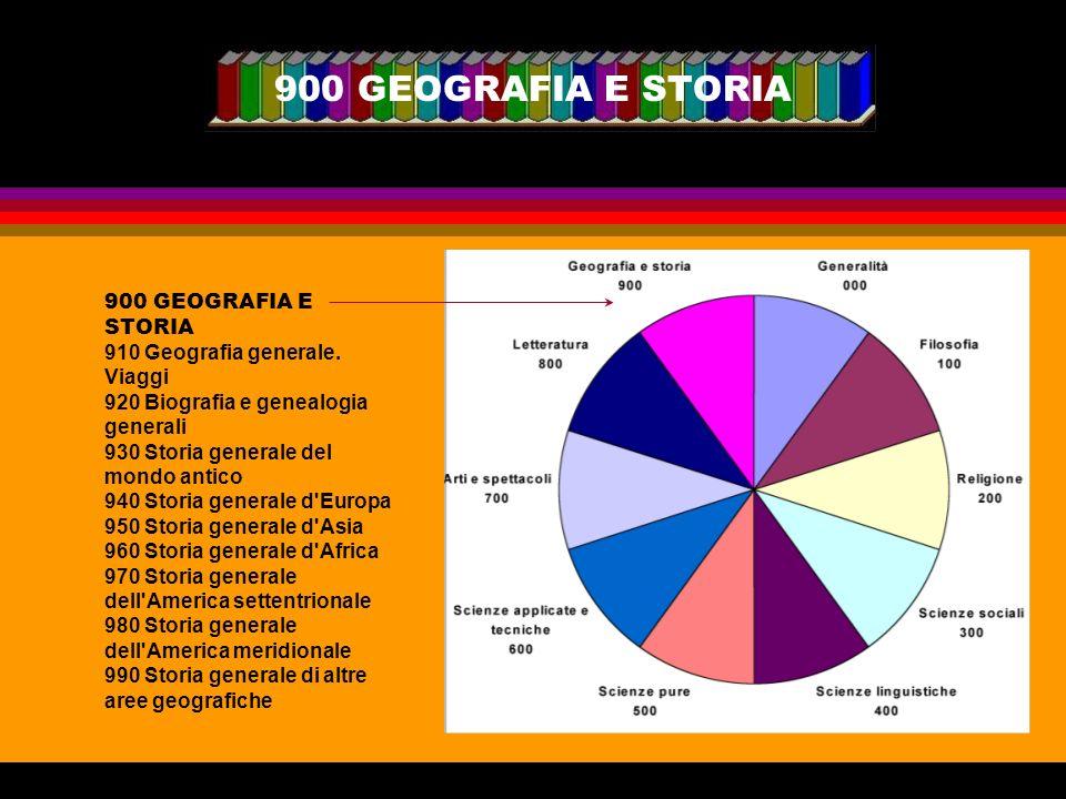 900 GEOGRAFIA E STORIA 900 GEOGRAFIA E STORIA 910 Geografia generale. Viaggi 920 Biografia e genealogia generali 930 Storia generale del mondo antico