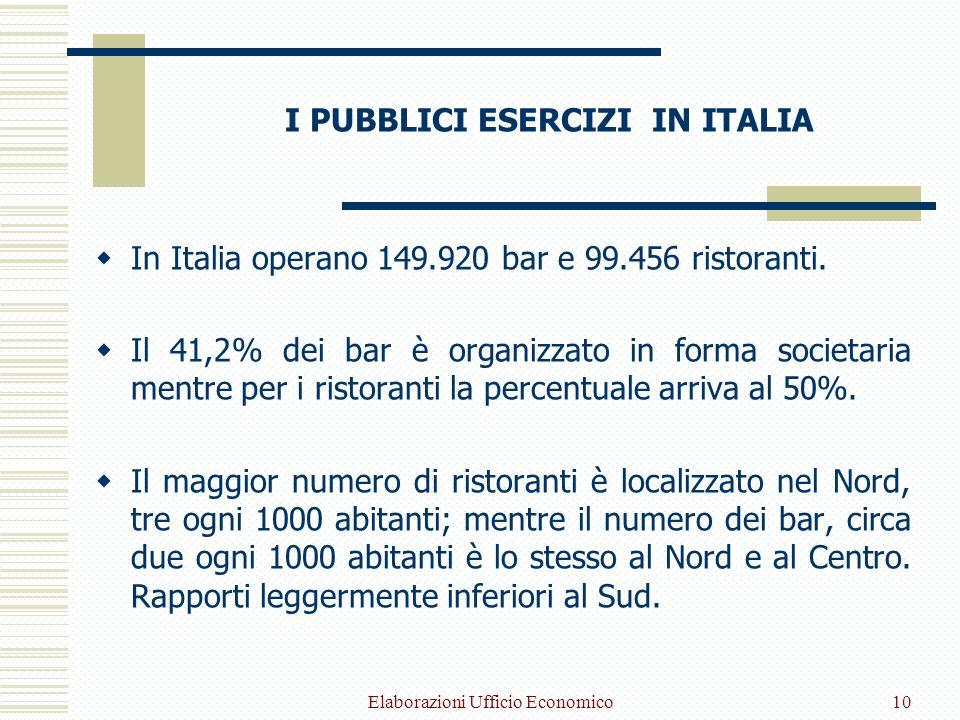 Elaborazioni Ufficio Economico10 I PUBBLICI ESERCIZI IN ITALIA In Italia operano 149.920 bar e 99.456 ristoranti.