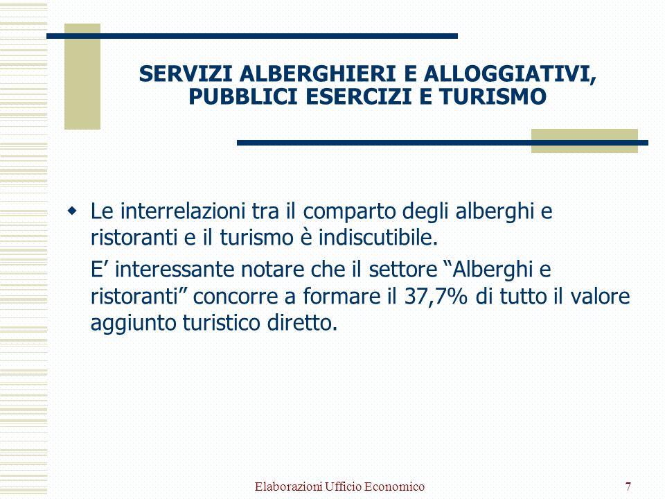 Elaborazioni Ufficio Economico7 SERVIZI ALBERGHIERI E ALLOGGIATIVI, PUBBLICI ESERCIZI E TURISMO Le interrelazioni tra il comparto degli alberghi e ristoranti e il turismo è indiscutibile.