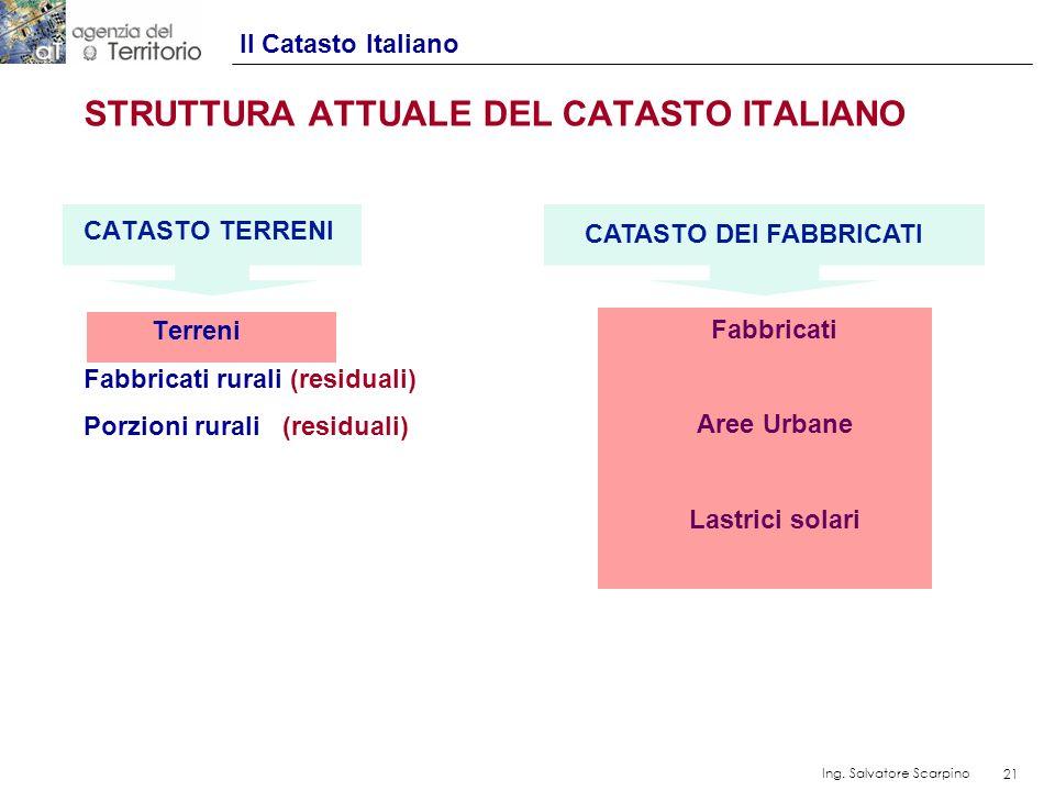 21 Ing. Salvatore Scarpino 21 STRUTTURA ATTUALE DEL CATASTO ITALIANO CATASTO TERRENI Terreni Fabbricati rurali (residuali) Porzioni rurali (residuali)