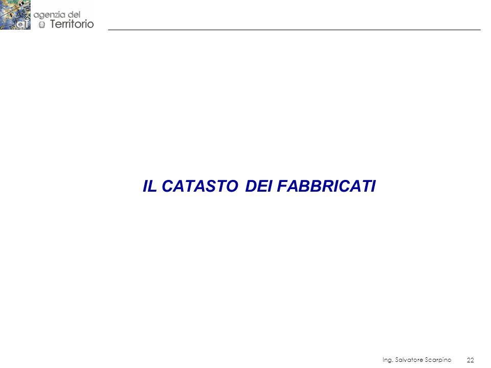 22 Ing. Salvatore Scarpino 22 IL CATASTO DEI FABBRICATI