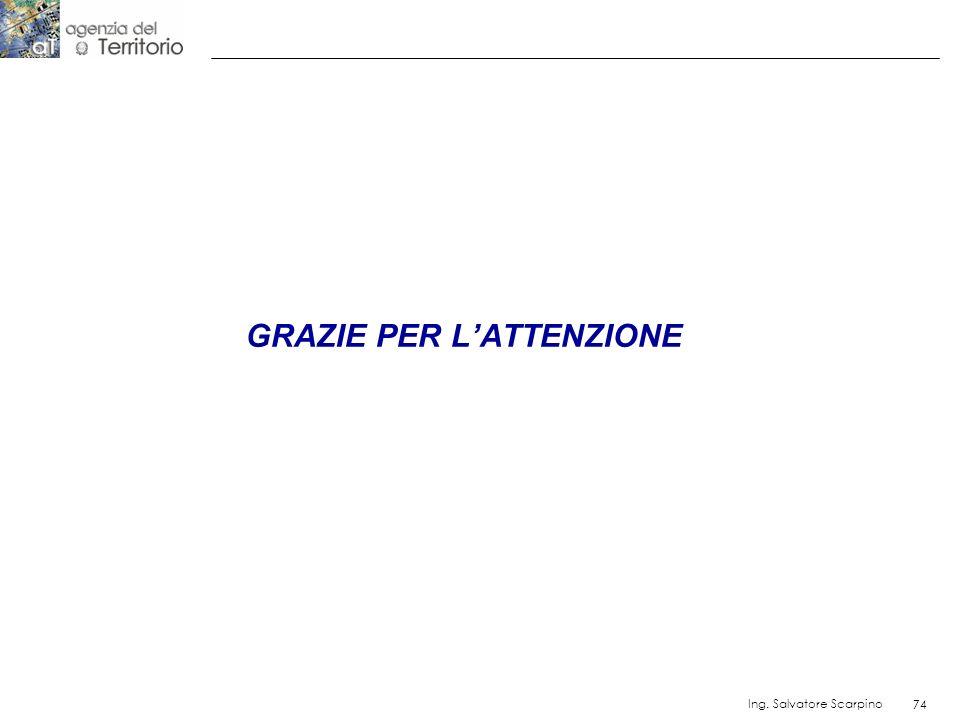 74 Ing. Salvatore Scarpino 74 GRAZIE PER LATTENZIONE