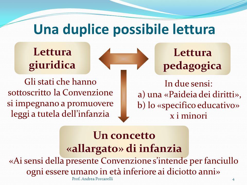 Una duplice possibile lettura Prof. Andrea Porcarelli4 Lettura giuridica Lettura pedagogica Gli stati che hanno sottoscritto la Convenzione si impegna
