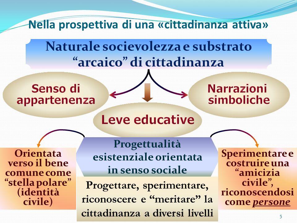 Nella prospettiva di una «cittadinanza attiva» 5 Naturale socievolezza e substrato arcaico di cittadinanza Progettualità esistenziale orientata in sen