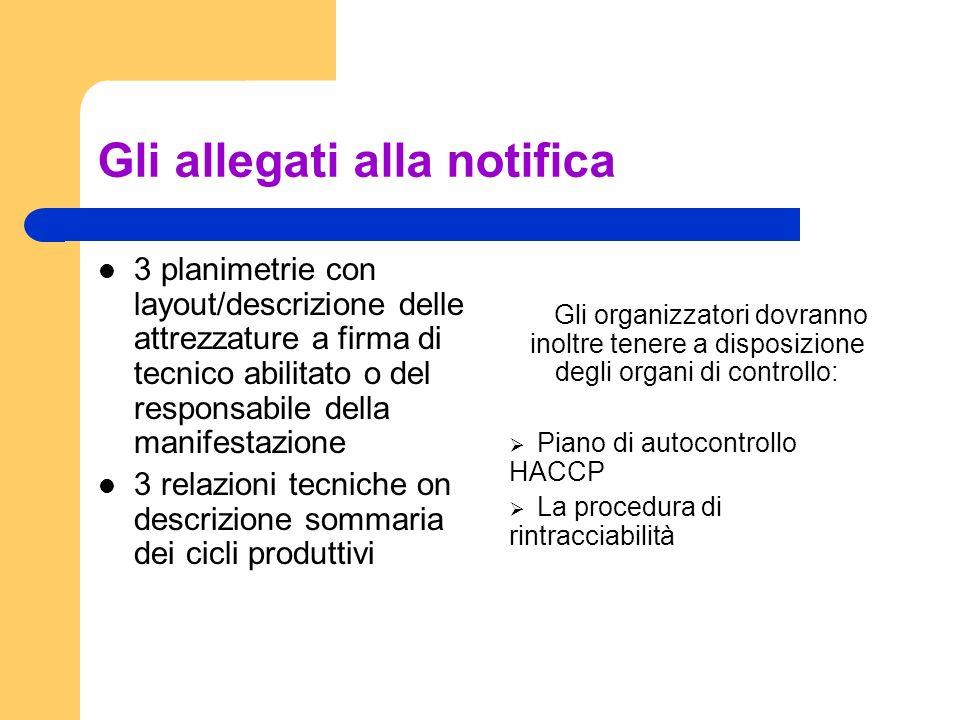Gli allegati alla notifica 3 planimetrie con layout/descrizione delle attrezzature a firma di tecnico abilitato o del responsabile della manifestazion