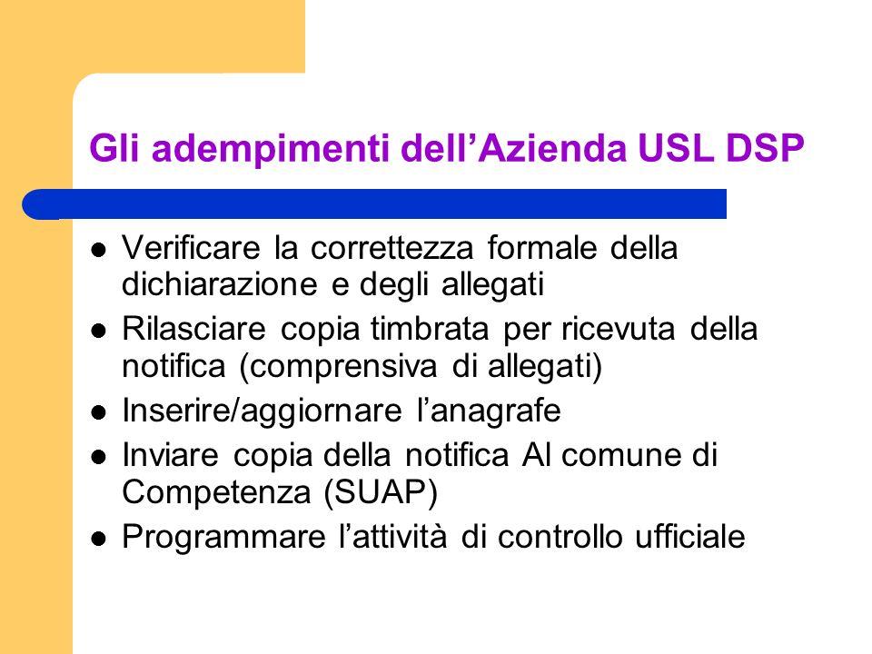 Gli adempimenti dellAzienda USL DSP Verificare la correttezza formale della dichiarazione e degli allegati Rilasciare copia timbrata per ricevuta dell