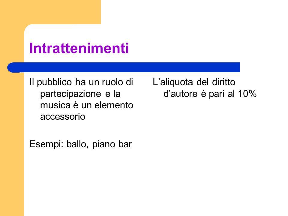 Intrattenimenti Il pubblico ha un ruolo di partecipazione e la musica è un elemento accessorio Esempi: ballo, piano bar Laliquota del diritto dautore è pari al 10%