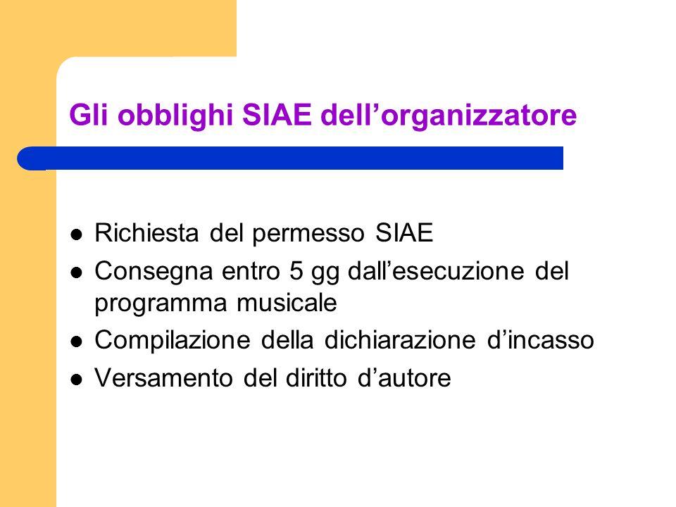 Gli obblighi SIAE dellorganizzatore Richiesta del permesso SIAE Consegna entro 5 gg dallesecuzione del programma musicale Compilazione della dichiarazione dincasso Versamento del diritto dautore