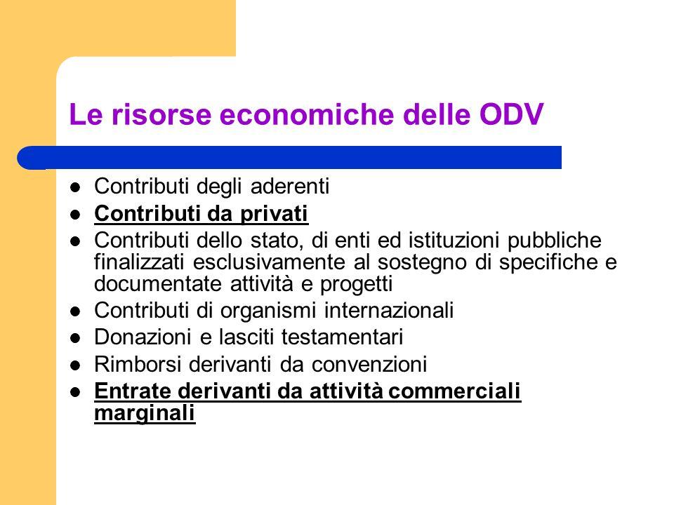 Le risorse economiche delle ODV Contributi degli aderenti Contributi da privati Contributi dello stato, di enti ed istituzioni pubbliche finalizzati e