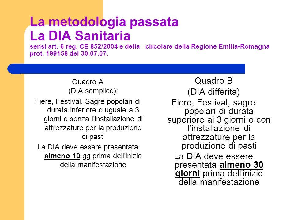 La metodologia passata La DIA Sanitaria sensi art. 6 reg. CE 852/2004 e della circolare della Regione Emilia-Romagna prot. 199158 del 30.07.07. Quadro