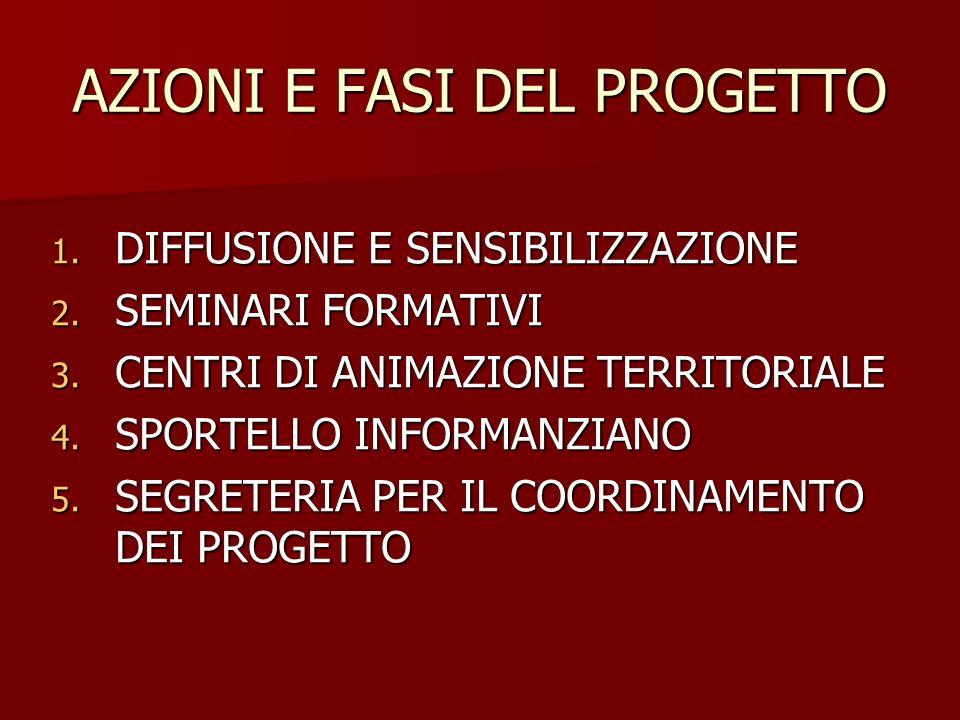 AZIONI E FASI DEL PROGETTO 1.D IFFUSIONE E SENSIBILIZZAZIONE 2.