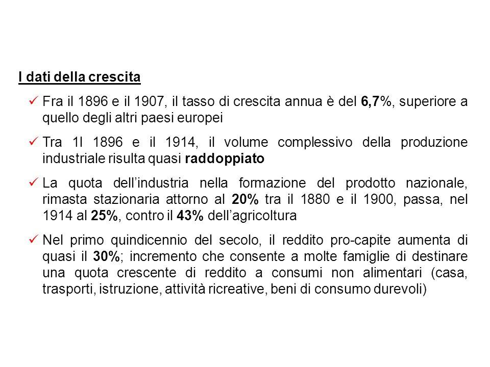 Chimica Progressi soprattutto nellindustria della gomma (stabilimenti Pirelli a Milano) Settore non favorito dalle tariffe doganali Meccanica Penalizz