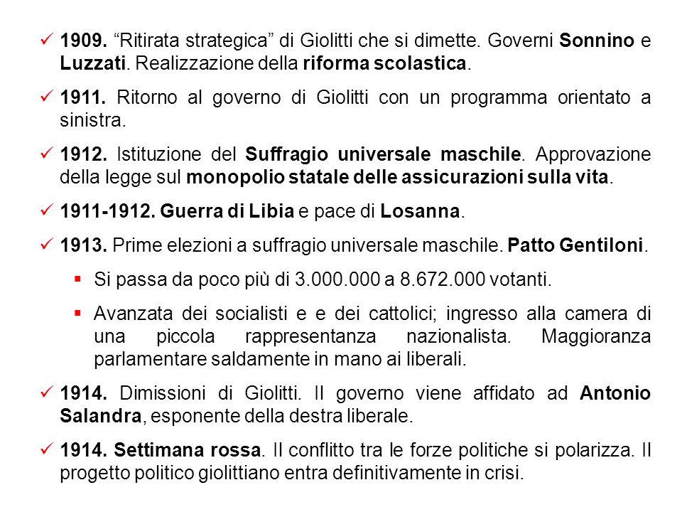 1909.Ritirata strategica di Giolitti che si dimette.
