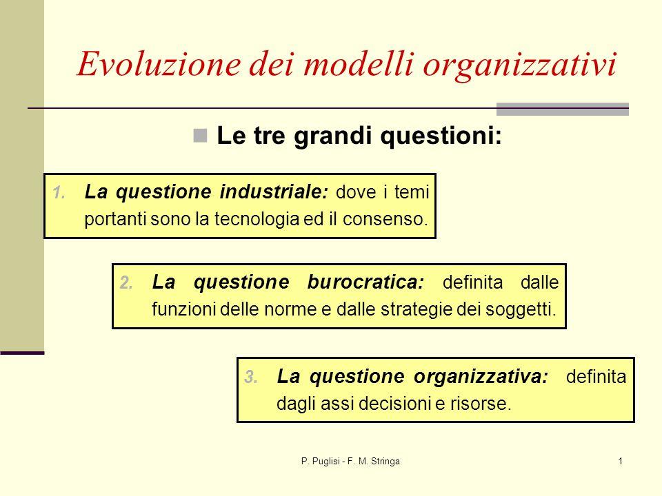 P.Puglisi - F. M. Stringa52 2. Il primato degli incentivi non materiali.