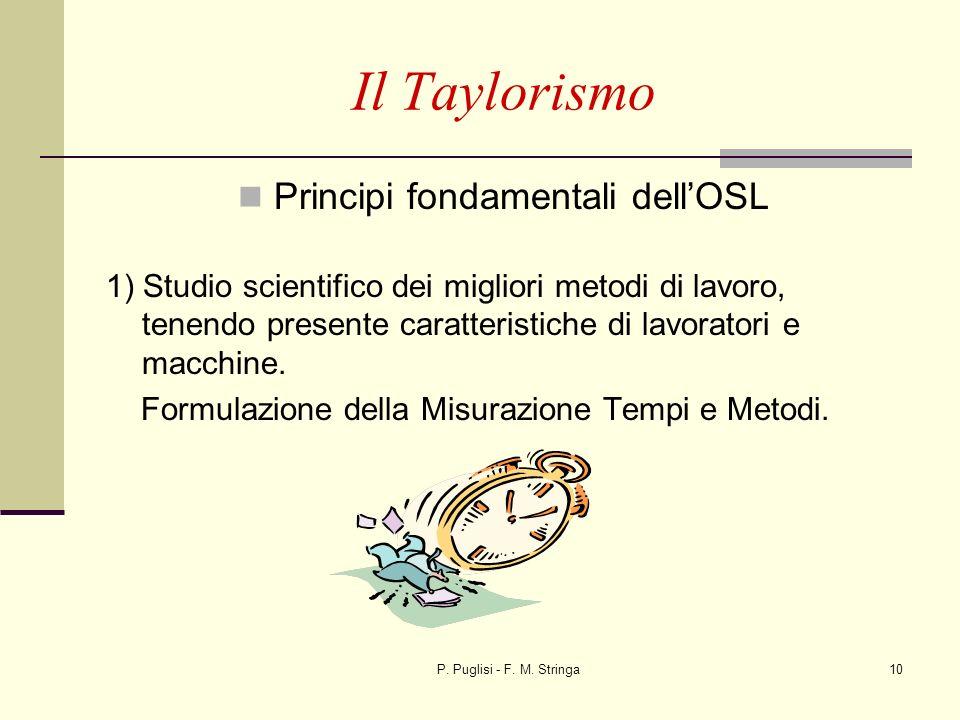 P. Puglisi - F. M. Stringa10 Il Taylorismo Principi fondamentali dellOSL 1) Studio scientifico dei migliori metodi di lavoro, tenendo presente caratte