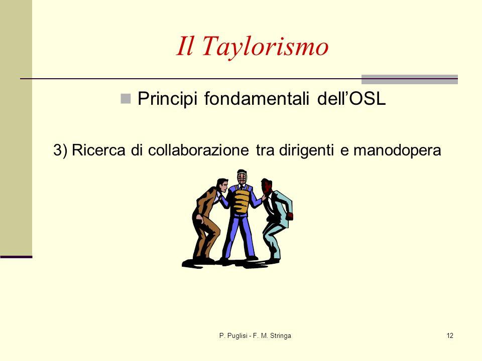 P. Puglisi - F. M. Stringa12 Il Taylorismo Principi fondamentali dellOSL 3) Ricerca di collaborazione tra dirigenti e manodopera