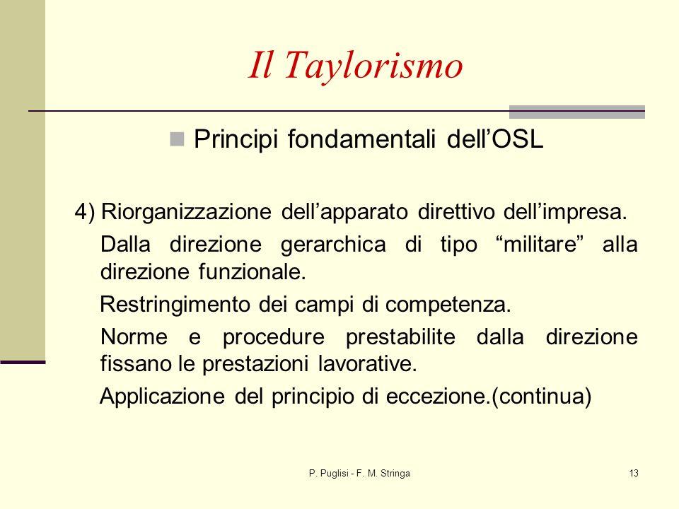 P. Puglisi - F. M. Stringa13 Il Taylorismo Principi fondamentali dellOSL 4) Riorganizzazione dellapparato direttivo dellimpresa. Dalla direzione gerar