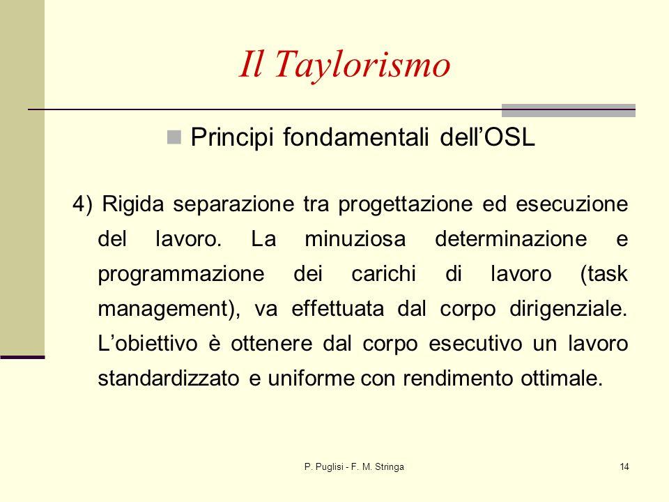 P. Puglisi - F. M. Stringa14 Il Taylorismo Principi fondamentali dellOSL 4) Rigida separazione tra progettazione ed esecuzione del lavoro. La minuzios