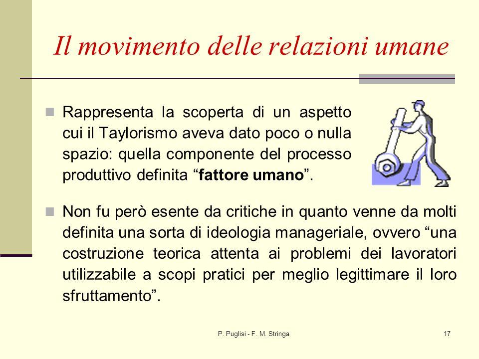 P. Puglisi - F. M. Stringa17 Il movimento delle relazioni umane Rappresenta la scoperta di un aspetto cui il Taylorismo aveva dato poco o nulla spazio