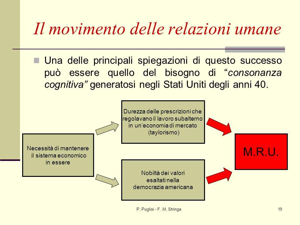 P. Puglisi - F. M. Stringa19 Una delle principali spiegazioni di questo successo può essere quello del bisogno di consonanza cognitiva generatosi negl