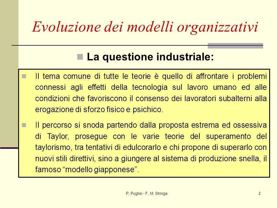 P. Puglisi - F. M. Stringa2 Evoluzione dei modelli organizzativi La questione industriale: Il tema comune di tutte le teorie è quello di affrontare i
