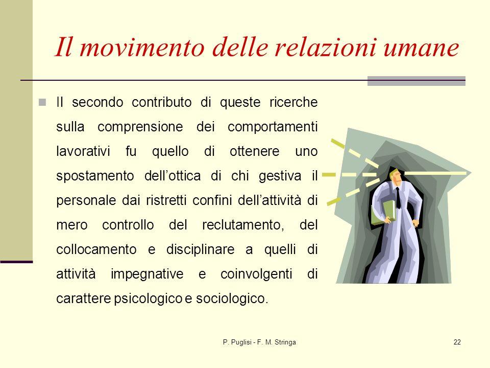 P. Puglisi - F. M. Stringa22 Il movimento delle relazioni umane Il secondo contributo di queste ricerche sulla comprensione dei comportamenti lavorati