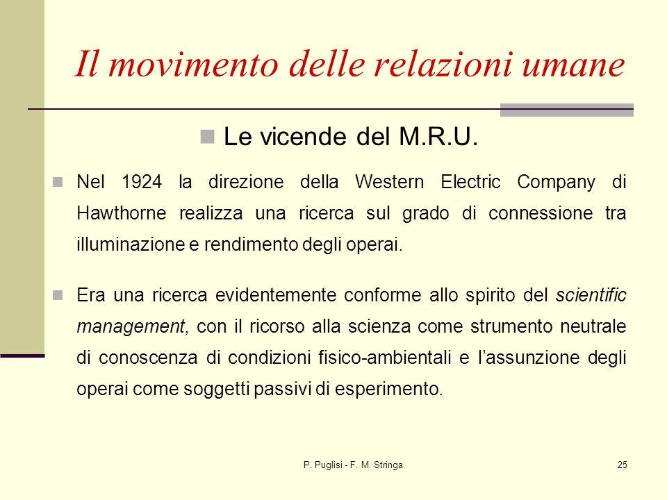 P. Puglisi - F. M. Stringa25 Il movimento delle relazioni umane Le vicende del M.R.U. Nel 1924 la direzione della Western Electric Company di Hawthorn