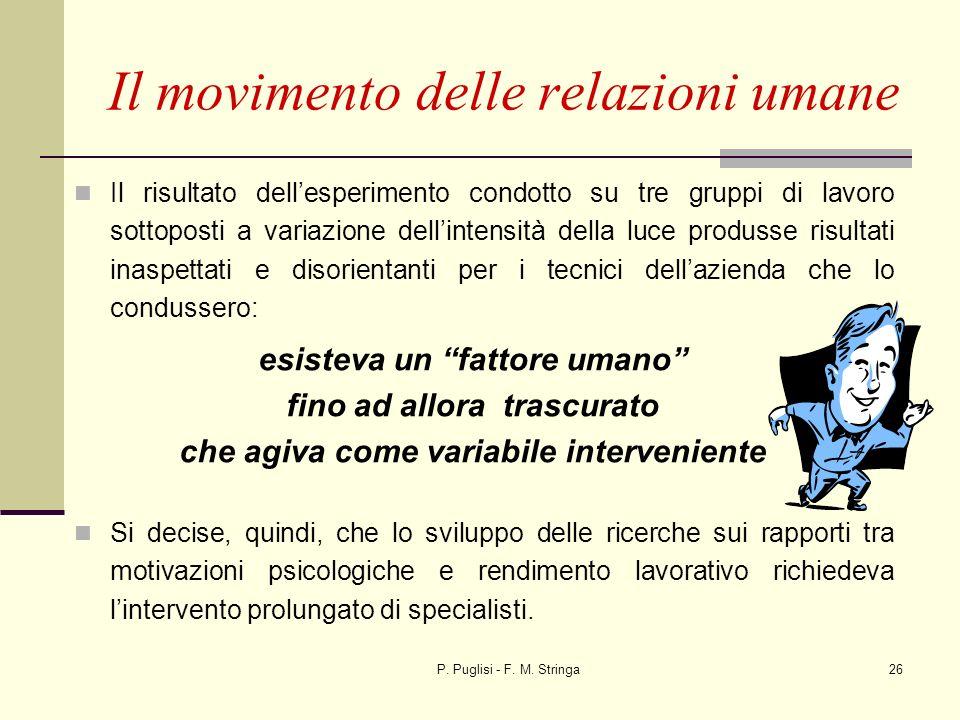 P. Puglisi - F. M. Stringa26 Il movimento delle relazioni umane Il risultato dellesperimento condotto su tre gruppi di lavoro sottoposti a variazione