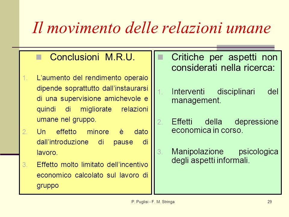 P. Puglisi - F. M. Stringa29 Il movimento delle relazioni umane Conclusioni M.R.U. 1. Laumento del rendimento operaio dipende soprattutto dallinstaura