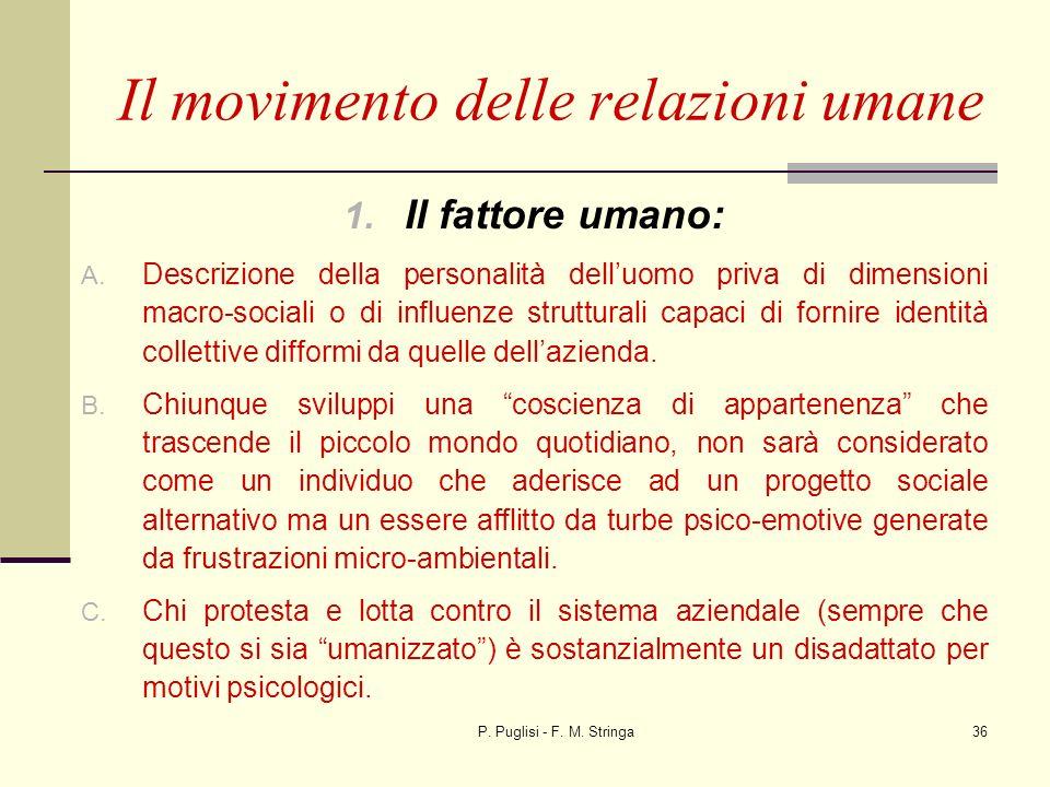 P. Puglisi - F. M. Stringa36 1. Il fattore umano: A. Descrizione della personalità delluomo priva di dimensioni macro-sociali o di influenze struttura