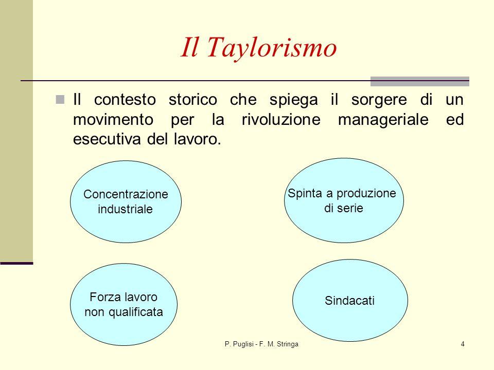 P. Puglisi - F. M. Stringa4 Il Taylorismo Il contesto storico che spiega il sorgere di un movimento per la rivoluzione manageriale ed esecutiva del la